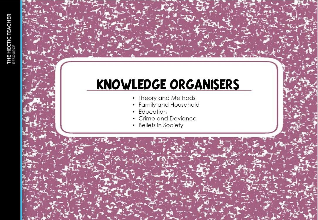 knowledge-organisers
